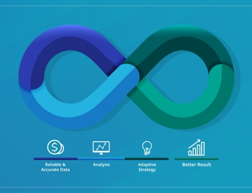 Optimisation กับโฆษณาออนไลน์ สำคัญอย่างไร