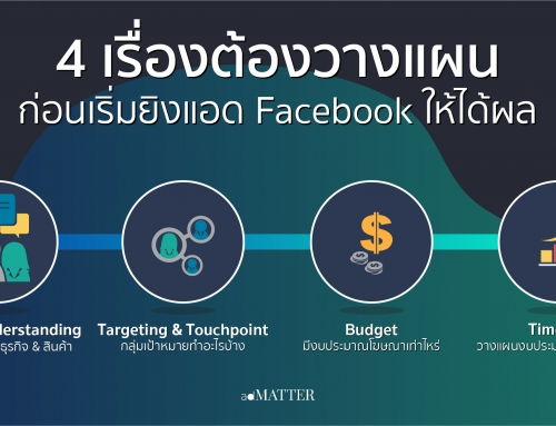 4 STEP วางแผนการตลาดก่อนซื้อโฆษณา Facebook ยังไงให้เวิร์ค