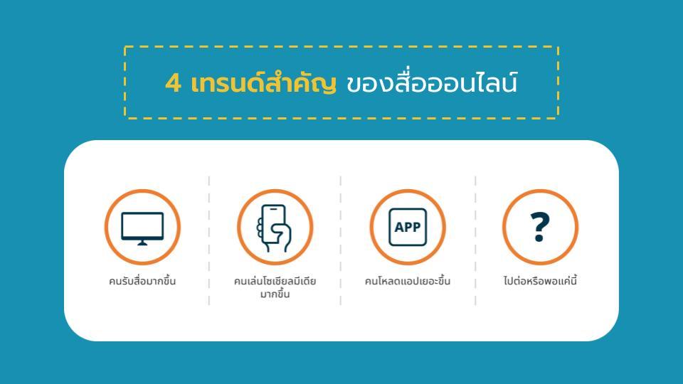 4 online media trends